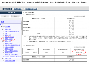 有価証券報告書_トヨタ自動車2