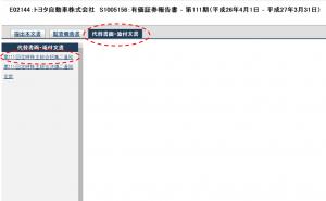 有価証券報告書_トヨタ自動車3